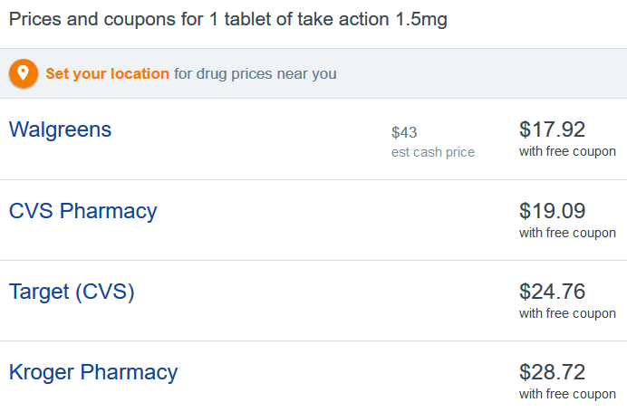 Generic Take Action Pills Prices at US Drugstores
