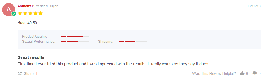 Product Review at Viagra Best Buy