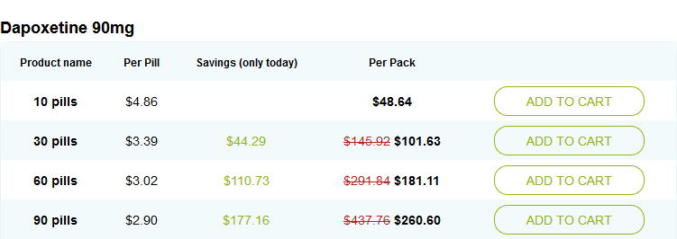 Sample price in one of Online med stores