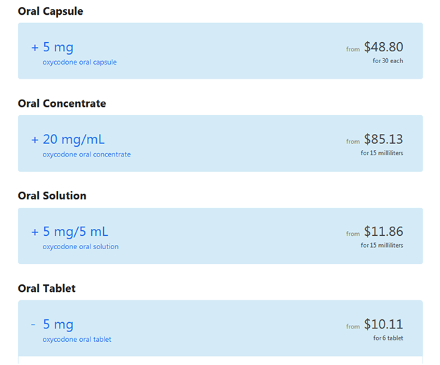 General Oxycodone Price Ranges