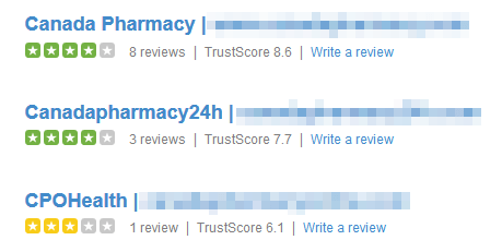 Ratings for Several Pharmacy in Canada Online